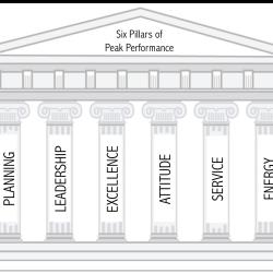 6 Pillars Pic